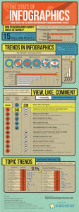 the-rise-of-infographics